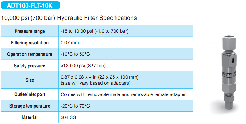 ADT100 FLT 10K Hydraulic Filter Specifications