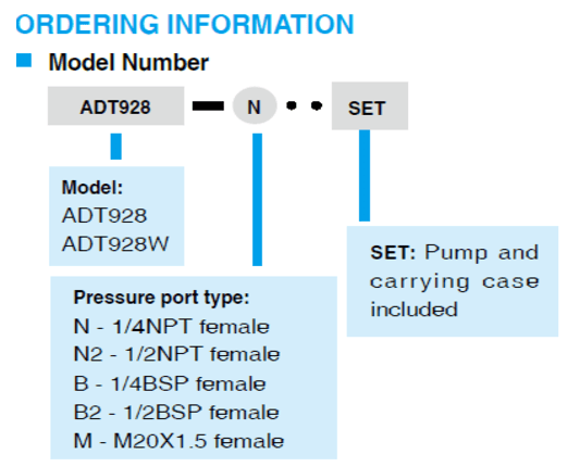 ADT928 order information for Additel Pressure Test Pump