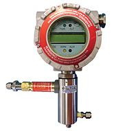 Methane Analyser Gas Detection Sensor